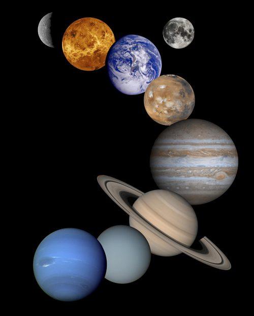 Rêves : rêver de planètes
