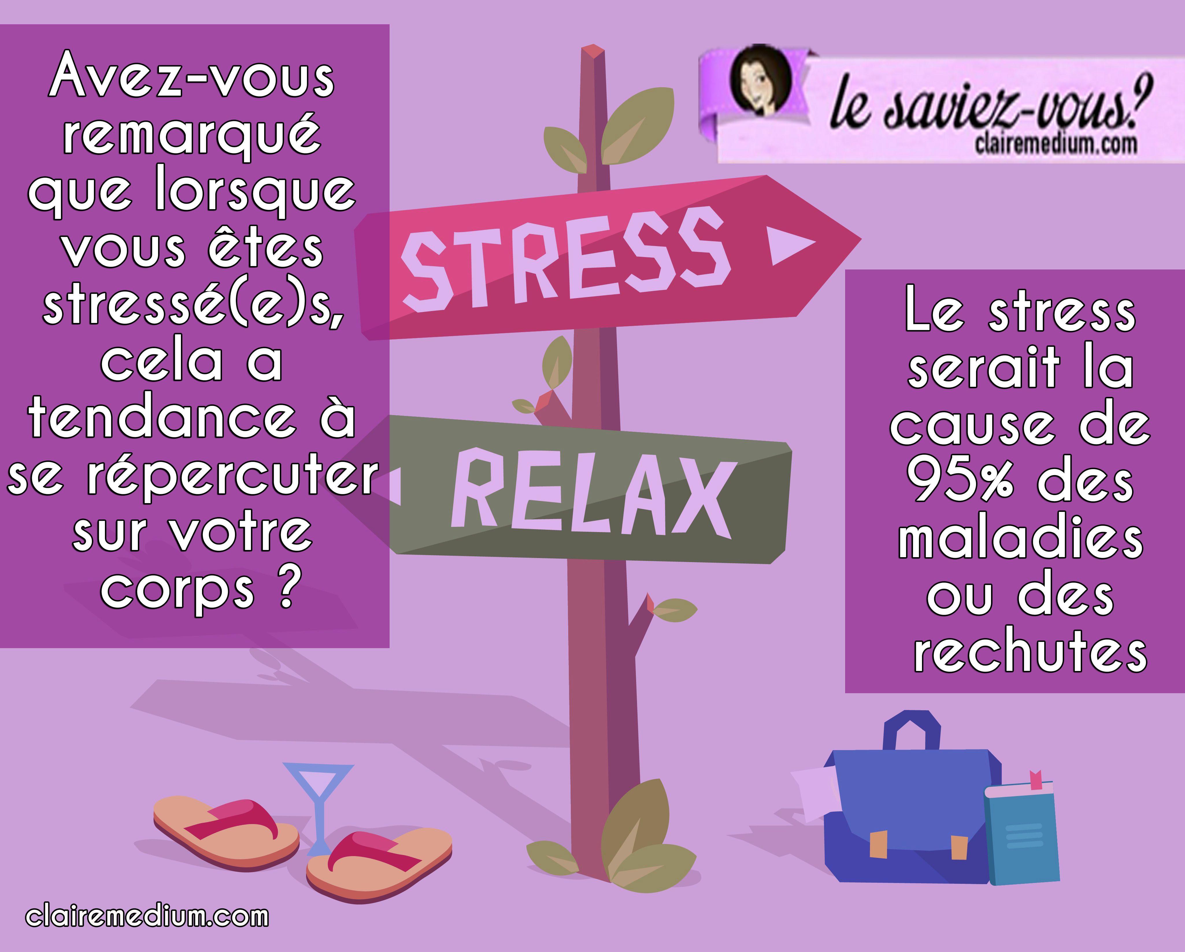 Le saviez-vous ? Le stress