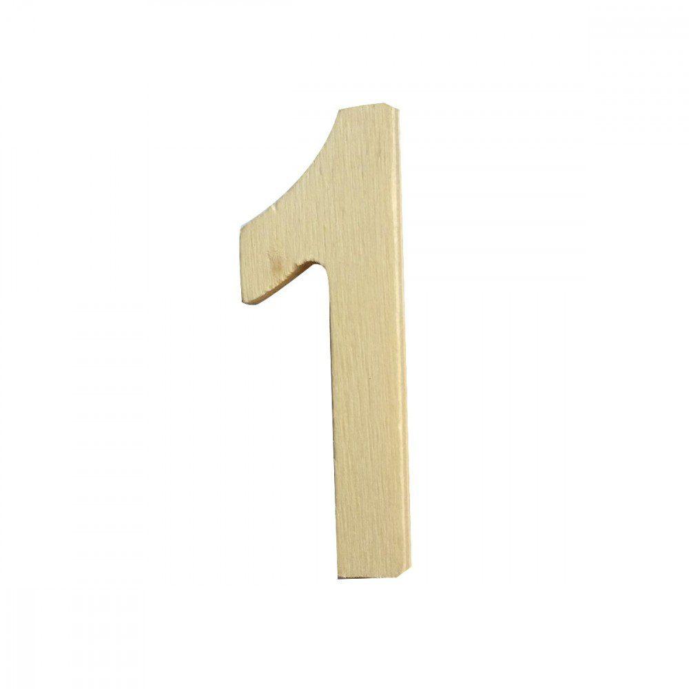 Que signifie le chiffre 1 ?