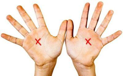 Signification des croix de la main